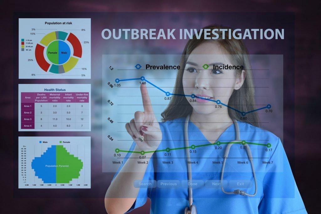 COVID-19 entre trabajadores de la salud