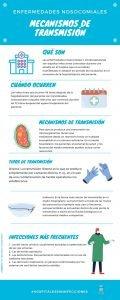 Enfermedades nosocomiales mecanismos de transmisión