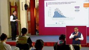 profesionales de la salud infectados por COVID-19 en México