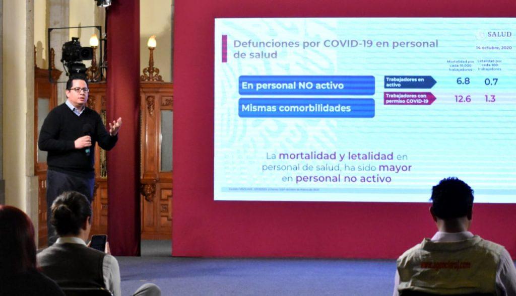 Presentación de los datos de Mortalidad del personal de salud